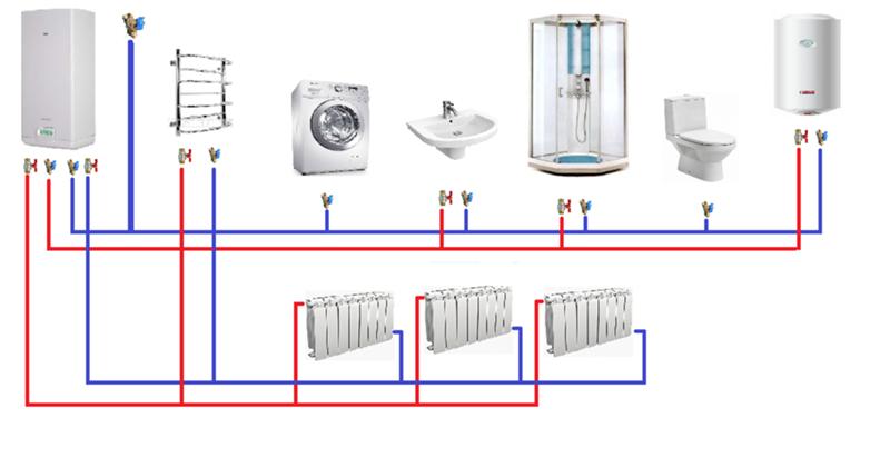 Настенный газовый котел подключение схема